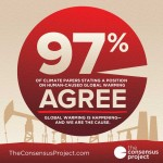 The 97% consensus on human-caused climate change