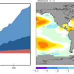 Climate Change and Marine Communities 3: Physical and chemical effects of climate change on the oceans