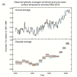 How much will the earth warm during your lifetime?