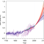 Q: What does the new IPCC report say about sea level rise?